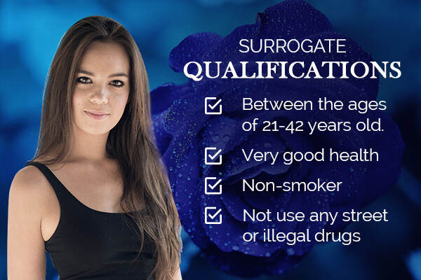 Surrogate Qualifications in Chicago IL, Surrogate Qualifications Chicago IL, Chicago IL Surrogate Qualifications, Surrogate Qualifications, Surrogate, Surrogate Agency, Surrogacy