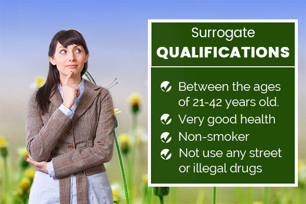Surrogate Qualifications in Chicago IL, Surrogate Qualifications Chicago IL, Chicago IL Surrogate Qualifications, Surrogate Qualifications, Surrogate, Surrogate Agency, Surrogacy